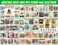 Плакаты Действия населения при стихийных бедствиях, ламинация