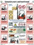 Плакаты Безопасность работ с электропогрузчиками, ламинация