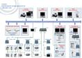 Комплект оборудования для обучения обслуживающего персонала системы