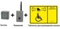 R-Call КМП-2У Кнопка вызова (DST40) с приёмником и табличкой
